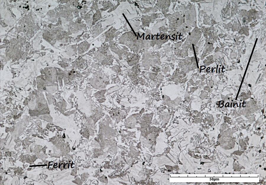 Metallurgia materiali per molle